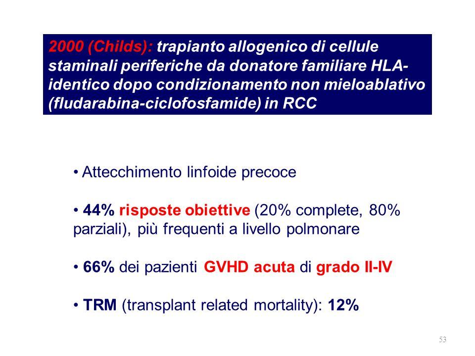 2000 (Childs): trapianto allogenico di cellule staminali periferiche da donatore familiare HLA-identico dopo condizionamento non mieloablativo (fludarabina-ciclofosfamide) in RCC