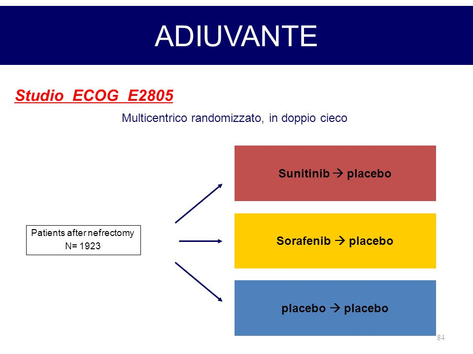 ADIUVANTE Studio ECOG E2805