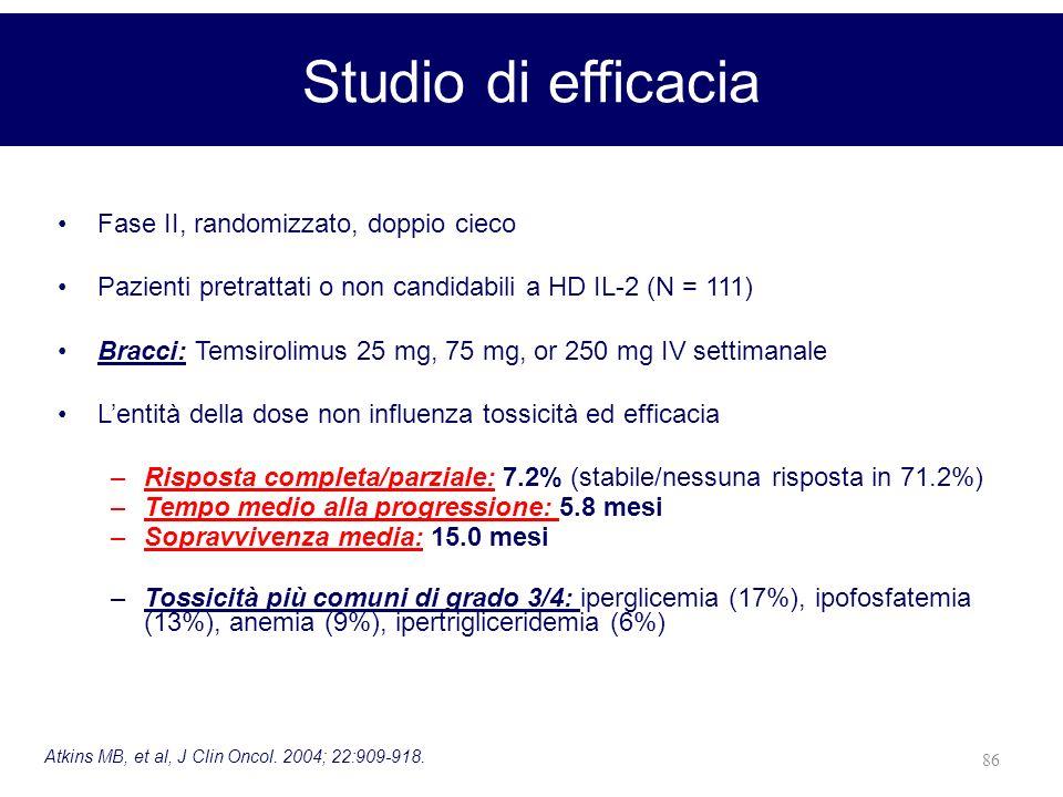 Studio di efficacia Fase II, randomizzato, doppio cieco