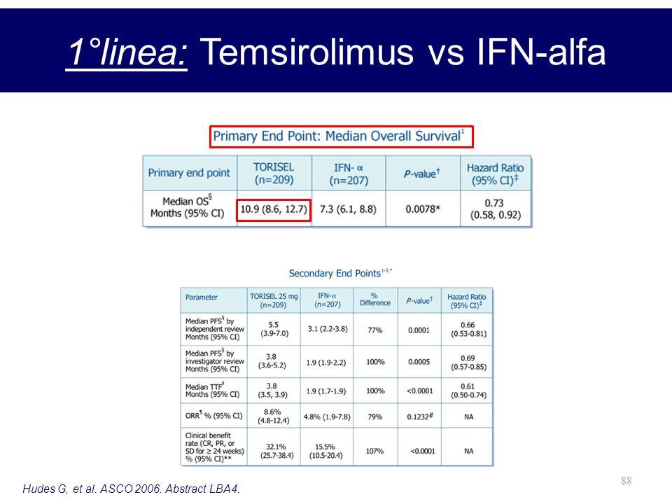 1°linea: Temsirolimus vs IFN-alfa