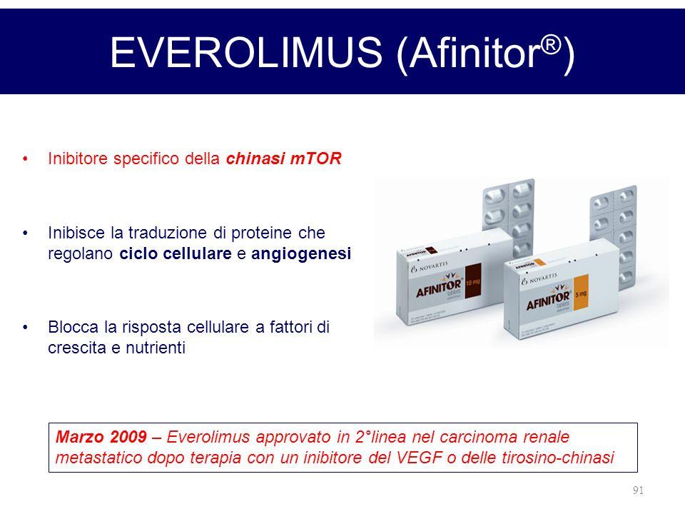 EVEROLIMUS (Afinitor®)