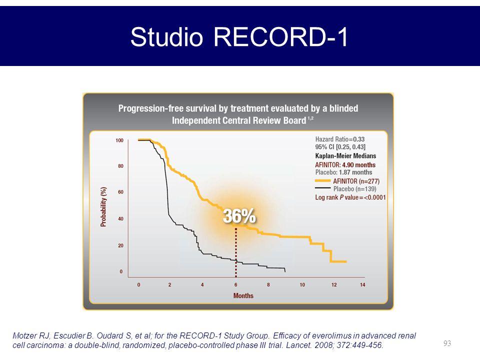 Studio RECORD-1