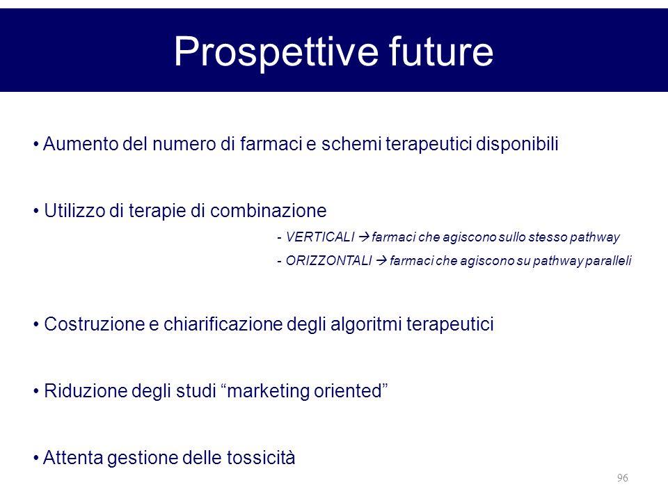 Prospettive future Aumento del numero di farmaci e schemi terapeutici disponibili. Utilizzo di terapie di combinazione.