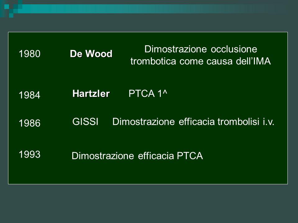 Dimostrazione occlusione trombotica come causa dell'IMA 1980 De Wood
