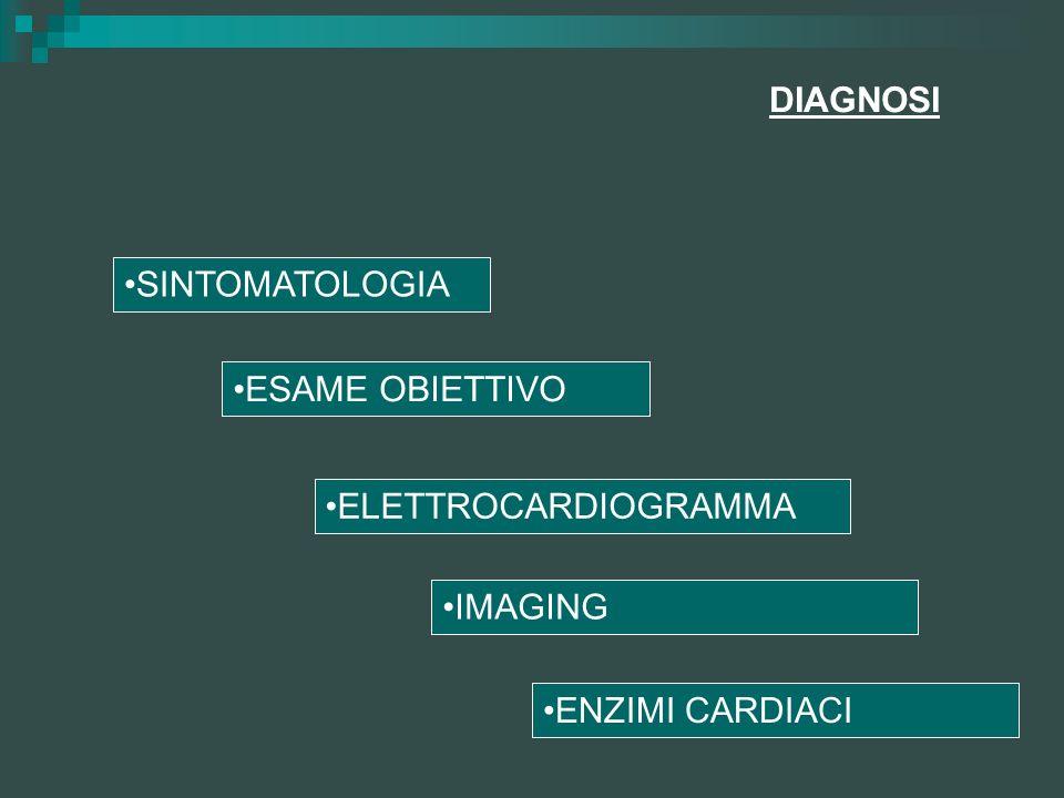 DIAGNOSI SINTOMATOLOGIA ESAME OBIETTIVO ELETTROCARDIOGRAMMA IMAGING ENZIMI CARDIACI