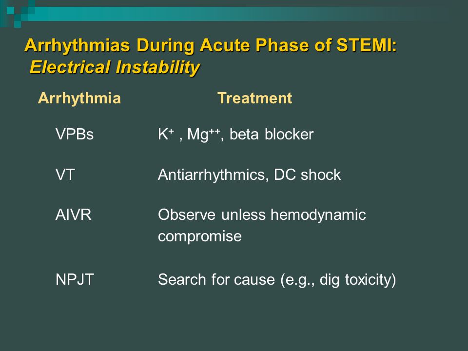Arrhythmias During Acute Phase of STEMI: Electrical Instability