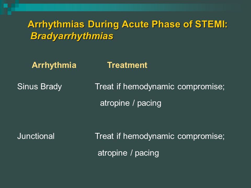 Arrhythmias During Acute Phase of STEMI: Bradyarrhythmias