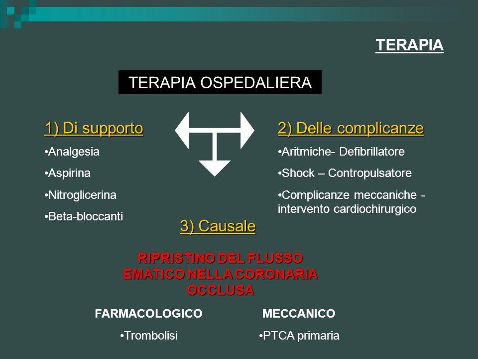 RIPRISTINO DEL FLUSSO EMATICO NELLA CORONARIA OCCLUSA