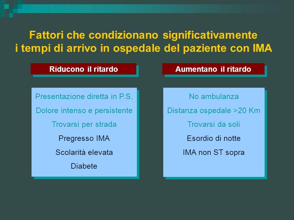 Fattori che condizionano significativamente i tempi di arrivo in ospedale del paziente con IMA