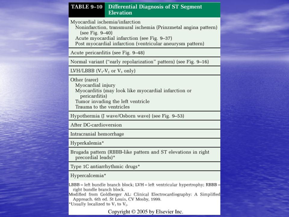 <b>TABLE 9-10</b> Differential Diagnosis of ST Segment Elevation