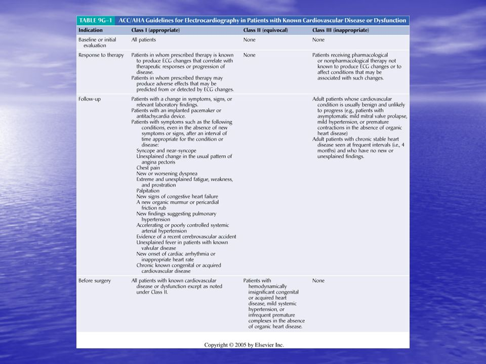 <b>TABLE 9G-1</b> ACC/AHA Guidelines for Electrocardiography in Patients with Known Cardiovascular Disease or Dysfunction