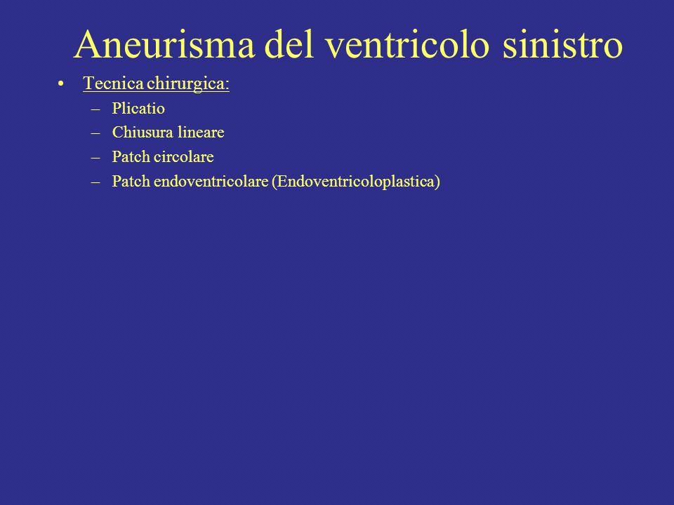 Aneurisma del ventricolo sinistro