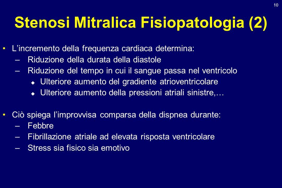 Stenosi Mitralica Fisiopatologia (2)