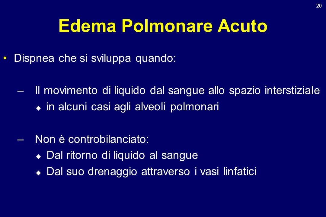 Edema Polmonare Acuto Dispnea che si sviluppa quando:
