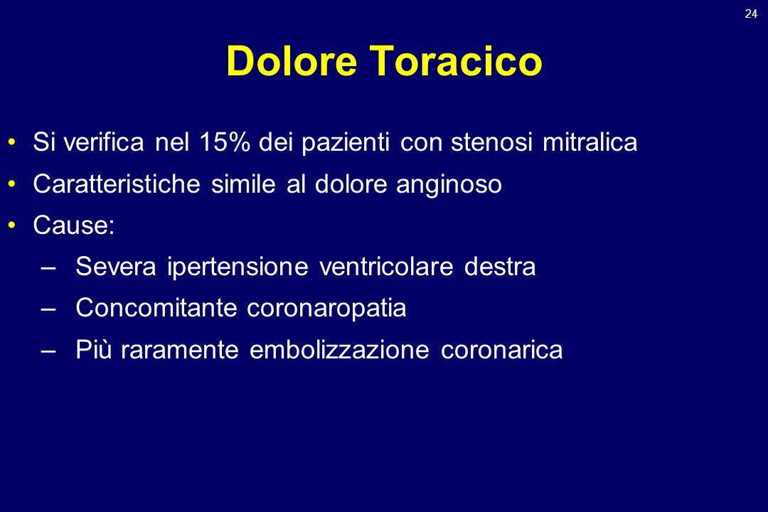 Dolore Toracico Si verifica nel 15% dei pazienti con stenosi mitralica