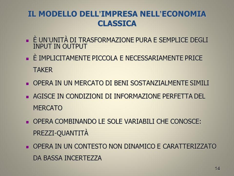 IL MODELLO DELL'IMPRESA NELL'ECONOMIA CLASSICA