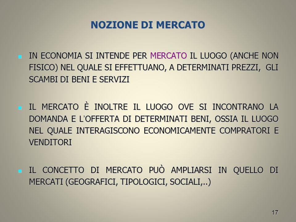 NOZIONE DI MERCATO