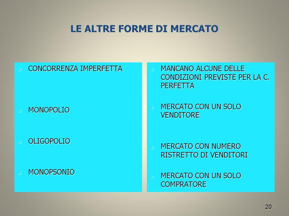 LE ALTRE FORME DI MERCATO