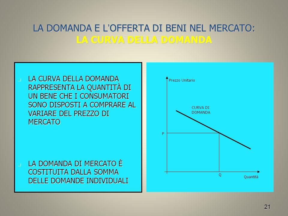 LA DOMANDA E L'OFFERTA DI BENI NEL MERCATO: LA CURVA DELLA DOMANDA