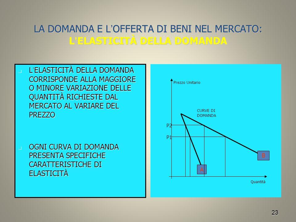 LA DOMANDA E L'OFFERTA DI BENI NEL MERCATO: L'ELASTICITÀ DELLA DOMANDA