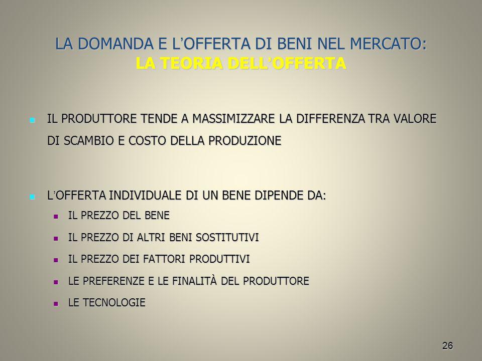LA DOMANDA E L'OFFERTA DI BENI NEL MERCATO: LA TEORIA DELL'OFFERTA