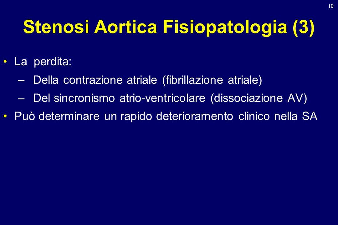 Stenosi Aortica Fisiopatologia (3)