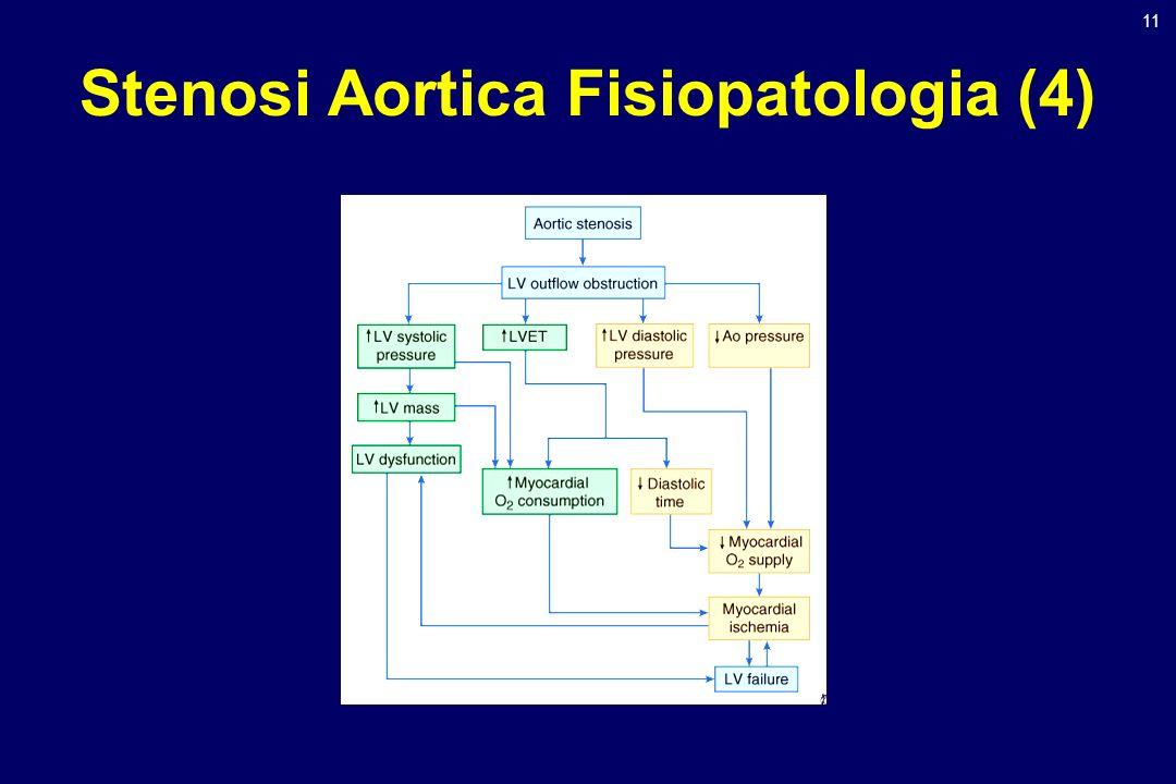Stenosi Aortica Fisiopatologia (4)