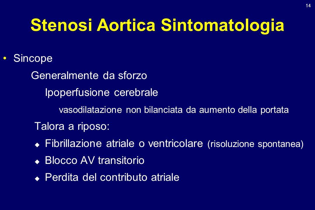Stenosi Aortica Sintomatologia
