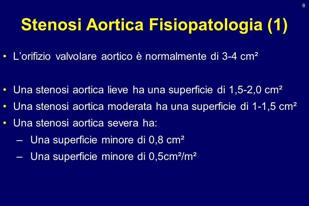 Stenosi Aortica Fisiopatologia (1)