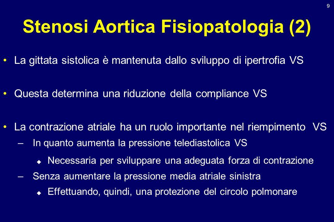 Stenosi Aortica Fisiopatologia (2)