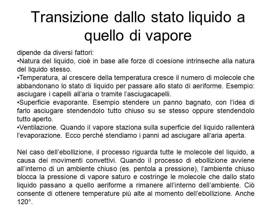 Transizione dallo stato liquido a quello di vapore