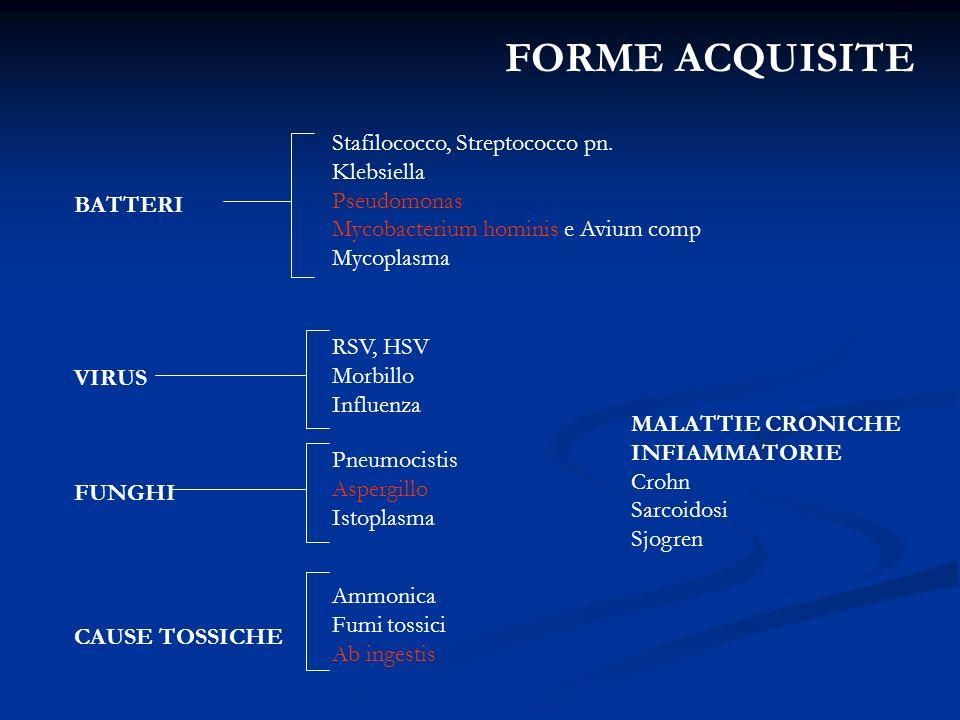 FORME ACQUISITE Stafilococco, Streptococco pn. Klebsiella Pseudomonas