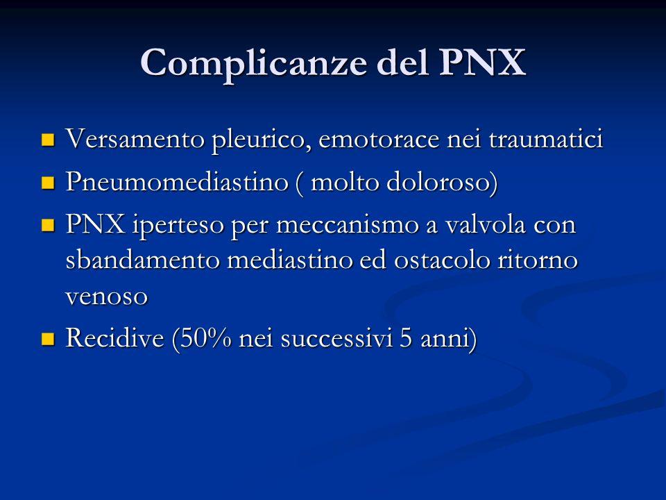 Complicanze del PNX Versamento pleurico, emotorace nei traumatici