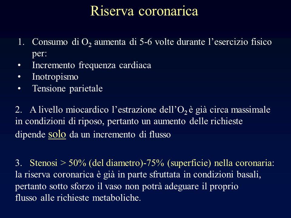 Riserva coronarica Consumo di O2 aumenta di 5-6 volte durante l'esercizio fisico per: Incremento frequenza cardiaca.