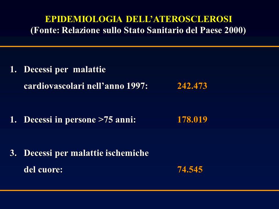 EPIDEMIOLOGIA DELL'ATEROSCLEROSI