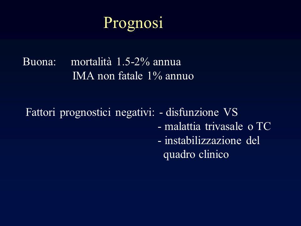 Prognosi Buona: mortalità 1.5-2% annua IMA non fatale 1% annuo