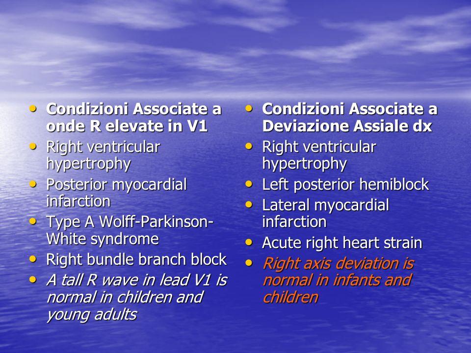 Condizioni Associate a onde R elevate in V1