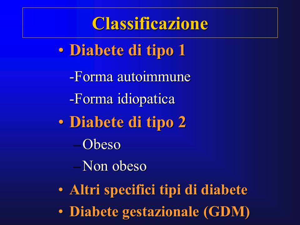 Classificazione -Forma autoimmune Diabete di tipo 1 Diabete di tipo 2