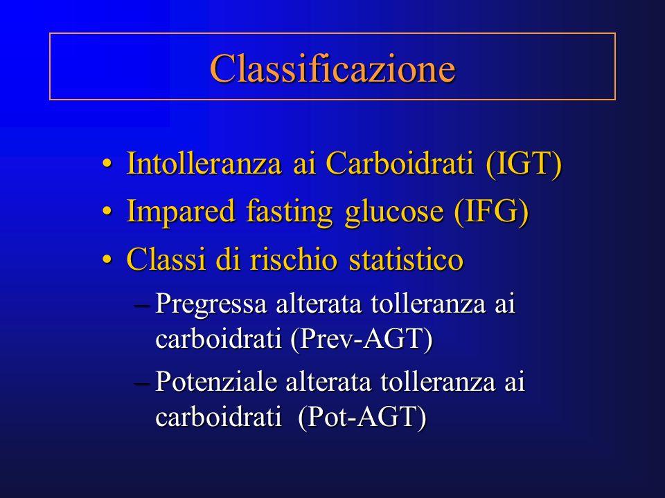 Classificazione Intolleranza ai Carboidrati (IGT)