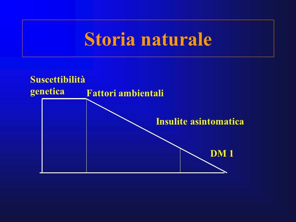 Storia naturale Suscettibilità genetica Fattori ambientali