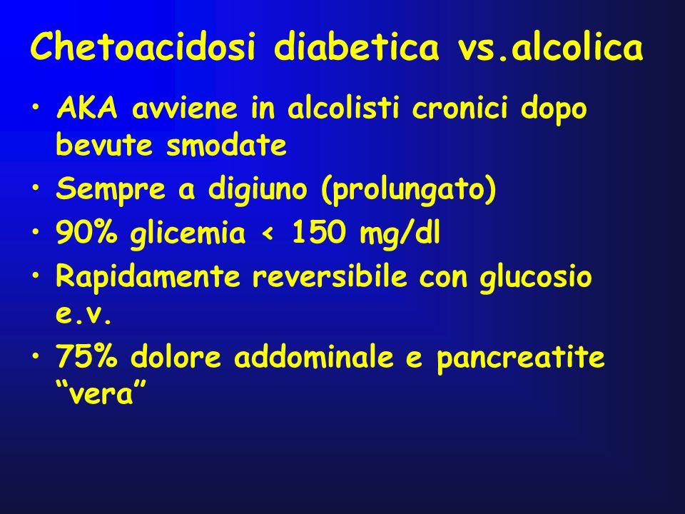 Chetoacidosi diabetica vs.alcolica
