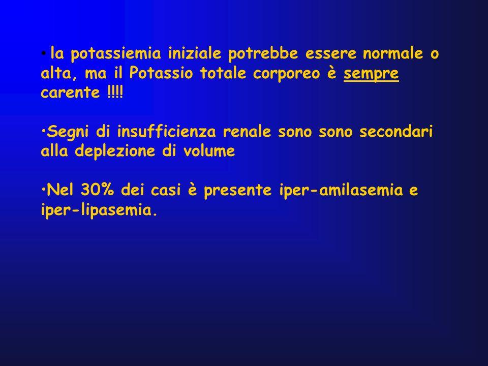 la potassiemia iniziale potrebbe essere normale o alta, ma il Potassio totale corporeo è sempre carente !!!!