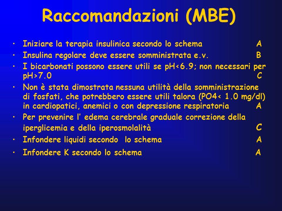 Raccomandazioni (MBE)