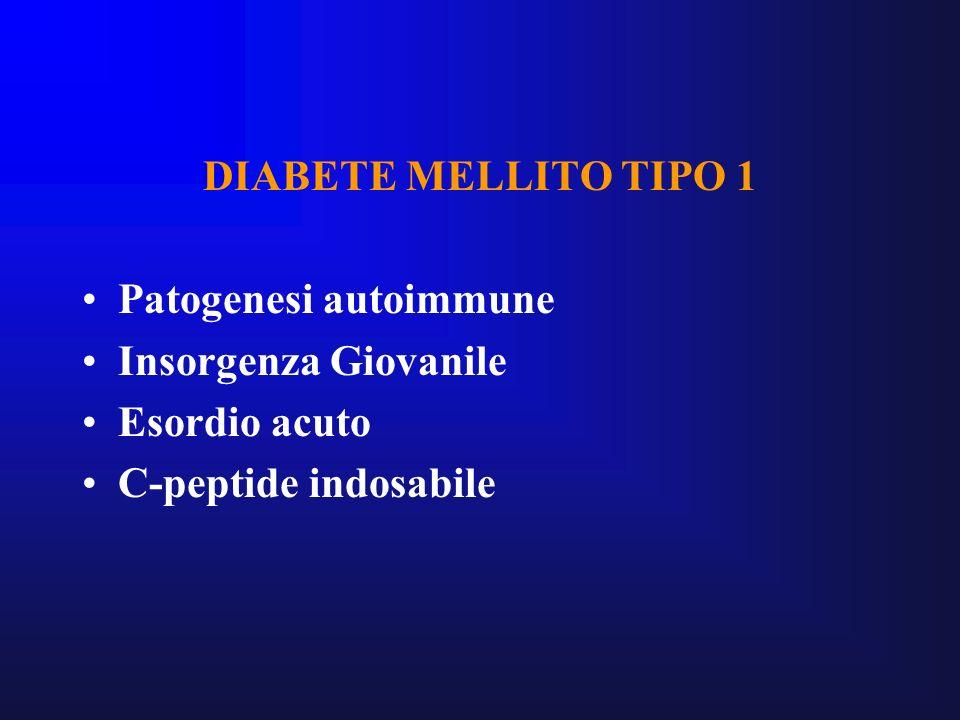 DIABETE MELLITO TIPO 1 Patogenesi autoimmune. Insorgenza Giovanile.