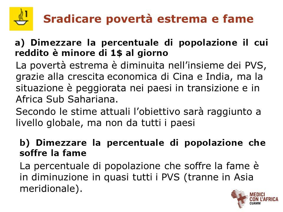 Sradicare povertà estrema e fame