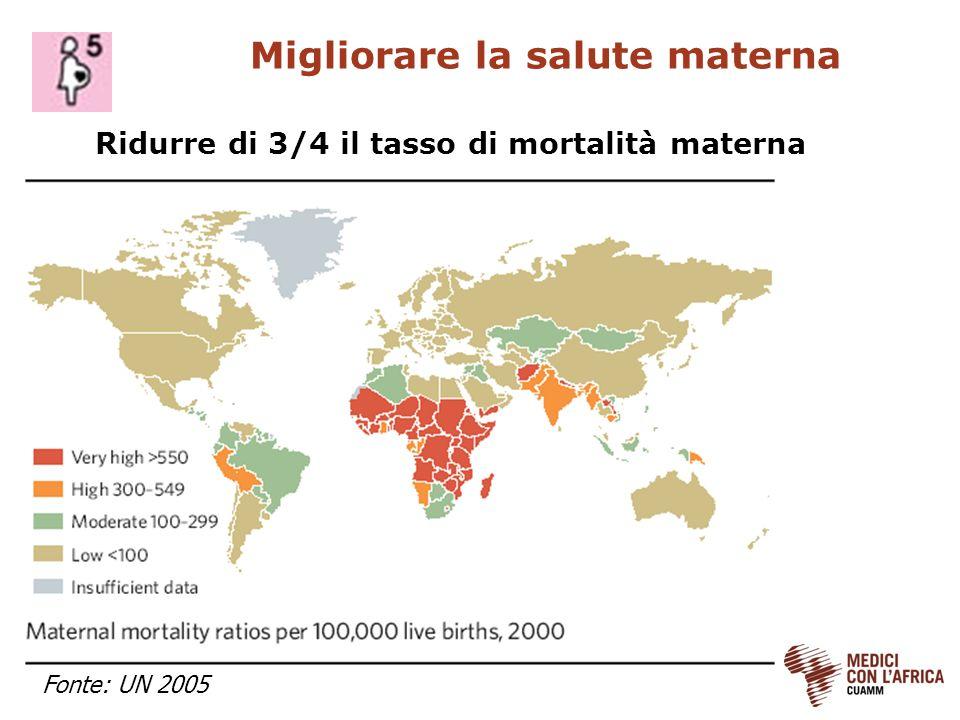 Migliorare la salute materna