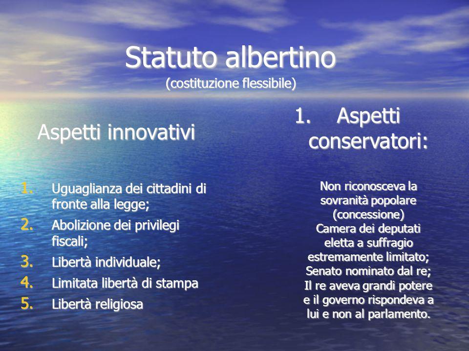 Statuto albertino (costituzione flessibile)