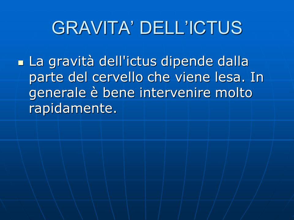 GRAVITA' DELL'ICTUS La gravità dell ictus dipende dalla parte del cervello che viene lesa.