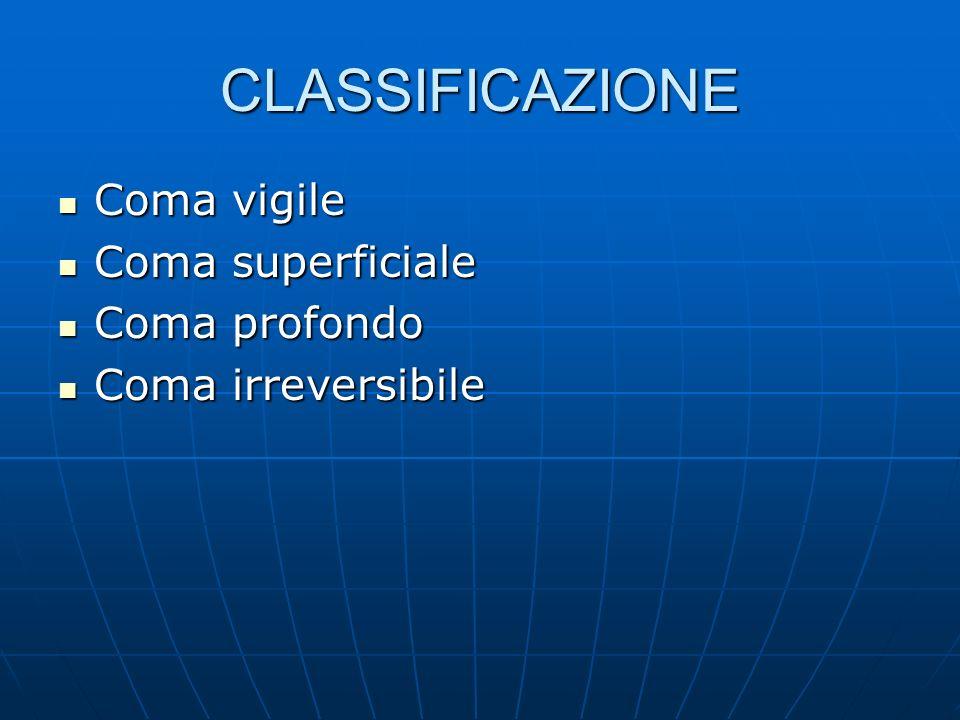 CLASSIFICAZIONE Coma vigile Coma superficiale Coma profondo