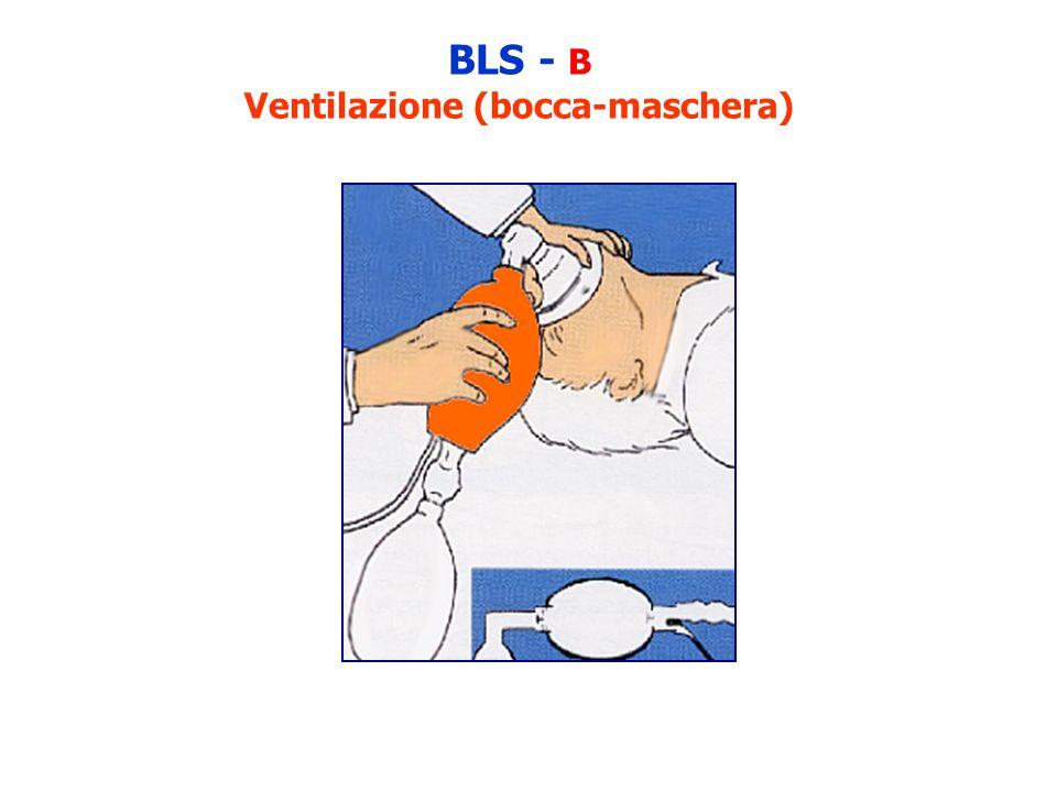 BLS - B Ventilazione (bocca-maschera)